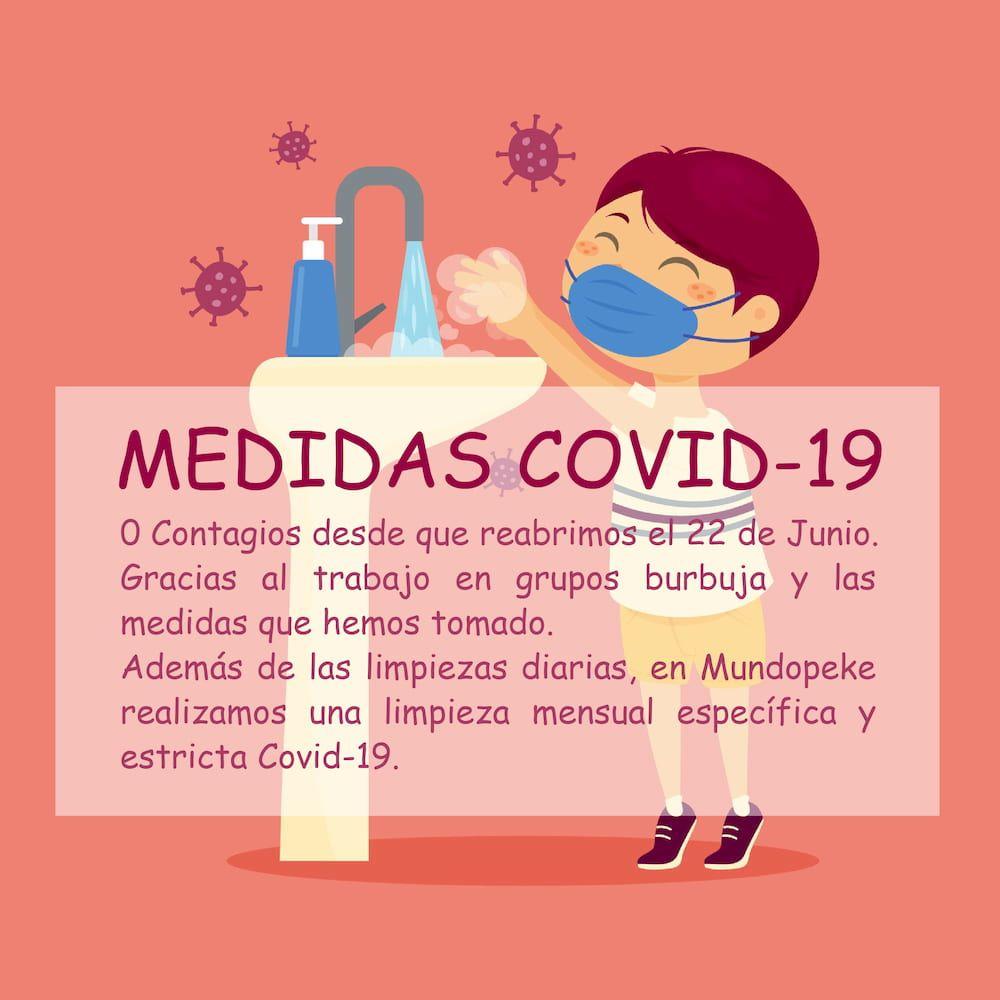 Medidas-Covid
